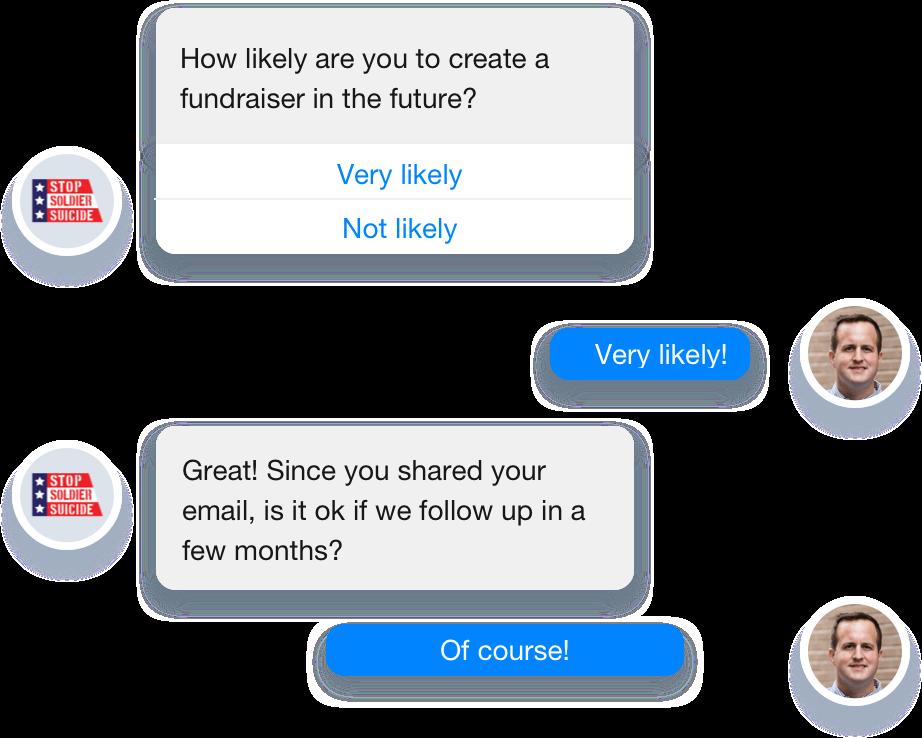 Messenger Automation